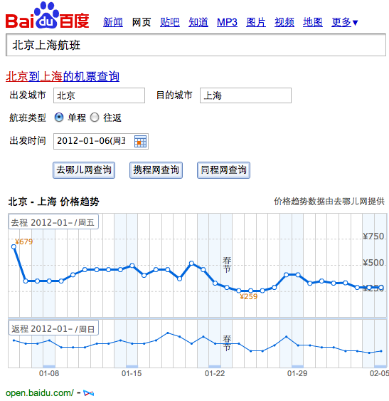 Flight search and trend on Baidu SERP