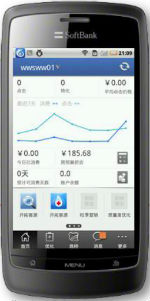 Baidu PPC Launched Android App & Performance Analysis
