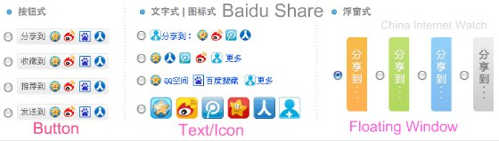 baidu bookmarking tool