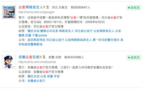 Over 1,300 Government Accounts on Sina Weibo
