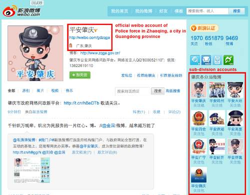 Sina Testing Weibo Management Module