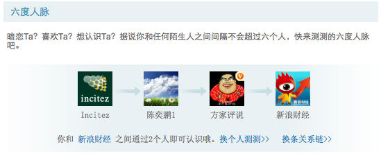 Sina Weibo Six-degree Connection Tool Helps Connect Users