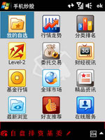 China Mobile Internet User Behavior Study 2009