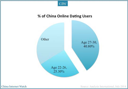 Chinese Woman | Dating single Chinese women