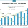 2014q2-china-online-video