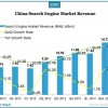 2014q2-china-search-engine-market-revenue