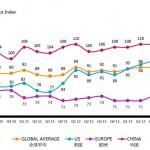 2014q2-chinese-consumer-confidence-index