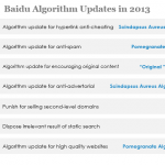baidu algorithm updates in 2013a
