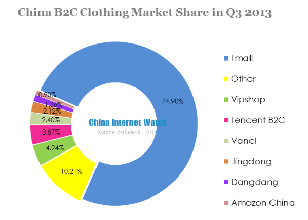 china gear market size share industry Research corridor recently added new report titled lacrosse protective gear market report - global trends, market share, industry size, growth, opportunities, and market forecast - 2018 – 2026 to its repertoire.