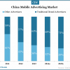china-mobile-advertising-market