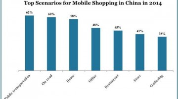 china-mobile-shopping01
