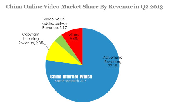 presentation software download online video market share