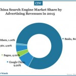 china-search-engine-2012-2018-00