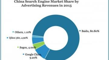 china-search-engine-2012-2018-00