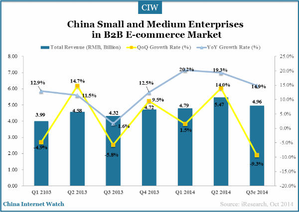 china internet financing market overview 2014 Overview worldwide app trends and app store data macquarie china internet tour beijing, june 2014 confidential the most accurate market data available for the app stores appanniecom/intelligence confidential property of app annie.