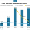 china-third-party-mobile-payment-market-q3-2014