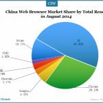 china-web-browser-baidu