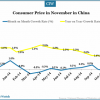 consumer-price-in-nov-2014