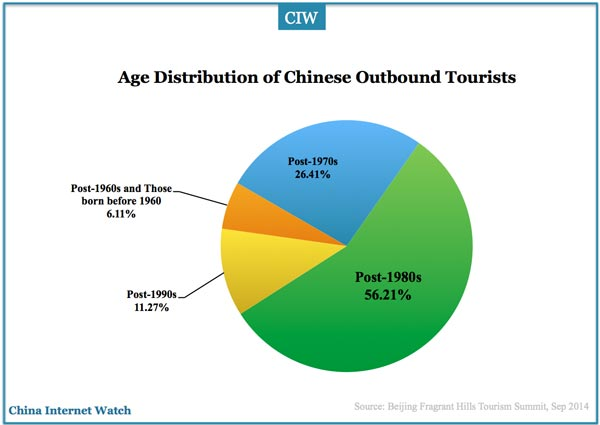 china s domestic tourism and hotel industry tourism essay The tourism industry of india is economically important and grows rapidly  visit  for more related articles at journal of tourism & hospitality  employment  opportunities foreign versus domestic tourists gdp tourism industry  spain  canada china france india malaysia singapore south africa new  zealand.