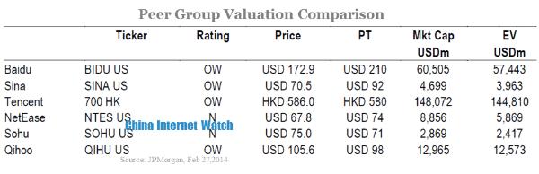peer group valuation comparison