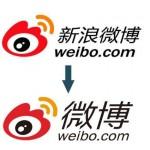 sina weibo to weibo