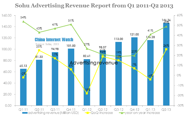 China Mobile Banking Update for Q2 2013