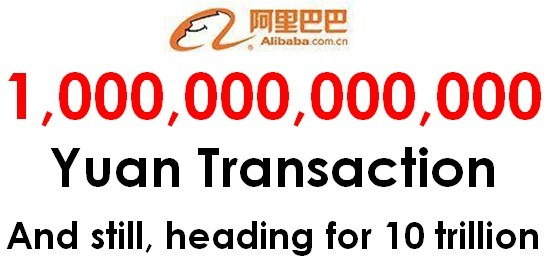 Total Taobao Sales Exceeded 1 Trillion Yuan in 2012